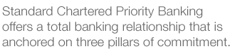 Standard Charterd Priority Banking offers a total banking relationship that is anchored on three pillars of commitment.